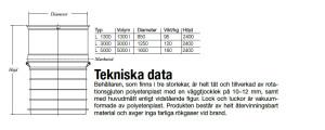 teknisk-data2